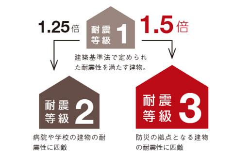file_name-taishin.jpg